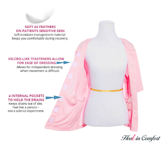 Post Operative Mastectomy Shirts – More Options for Breast Cancer Survivors