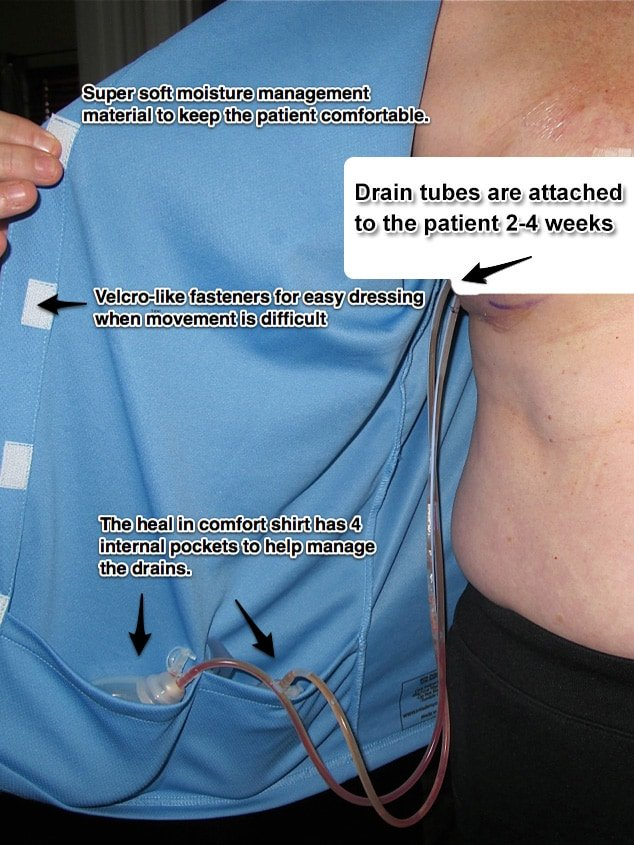 post operative mastectomy clothing recovery breast cancer-shirts for drains after surgery