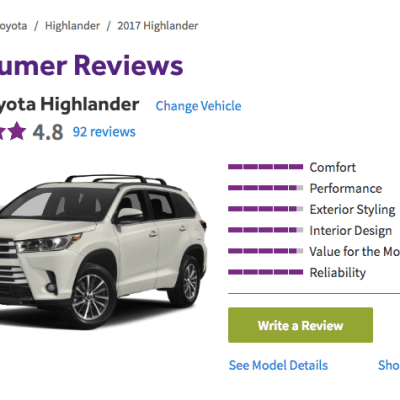 Car Buying, Selling, and Service Made Easier
