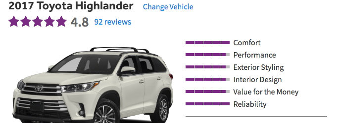 research and reviews for 2017 toyota highlander consumer reviews